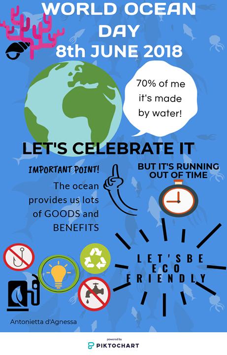 Infographic Antonietta D'Agnessa World Oceans Day